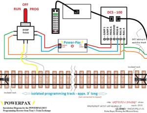 PowerPax DCC Programming Booster | Tony's Train Exchange