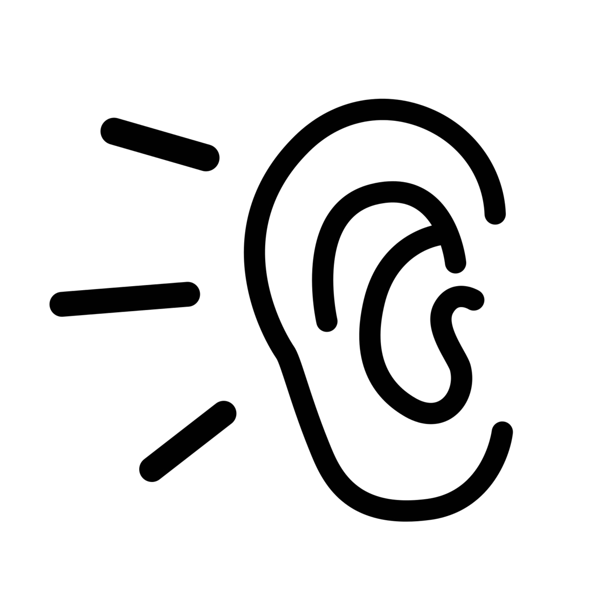 Ideas for Listening Lessons