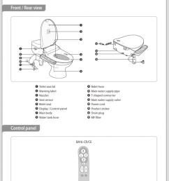 toilets coway bas16 c parts review tooaleta bidet  [ 1000 x 1440 Pixel ]
