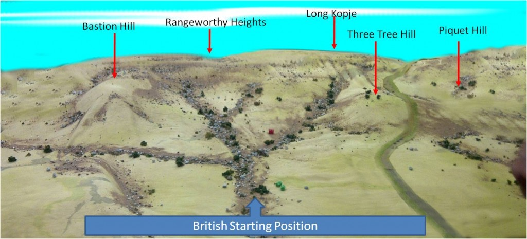 Range 1