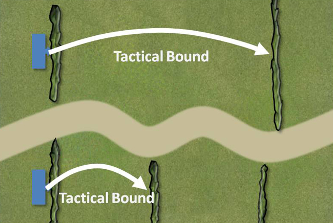 Tactical Bound