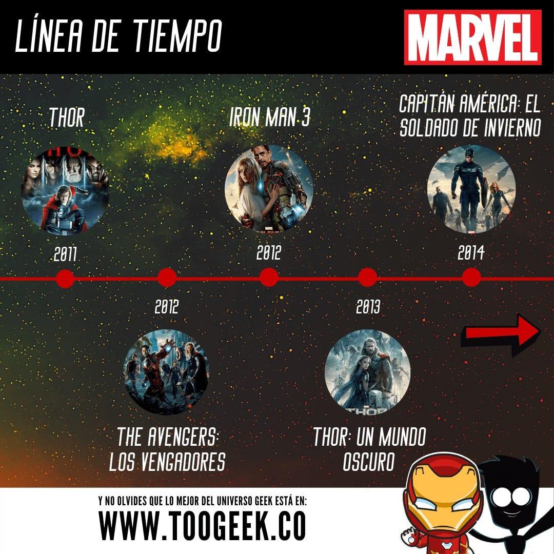 Universo cinematográfico de Marvel 25