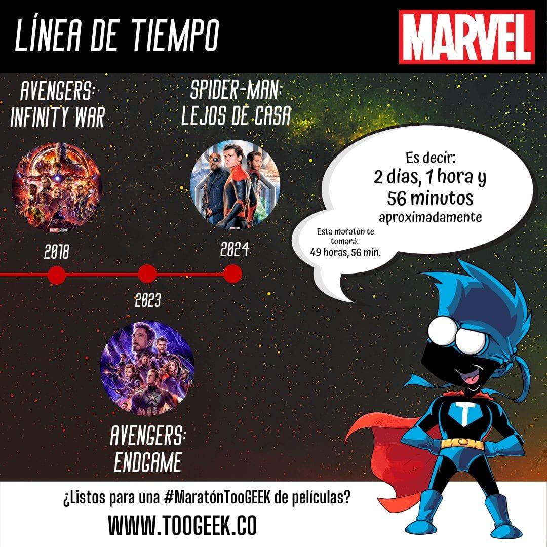 Universo cinematográfico de Marvel 28