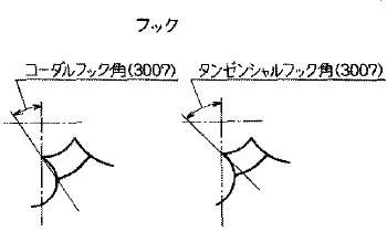 フック角/ヒール角-タップ・ダイス・リーマ