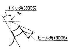 すくい角/レーキ角-タップ・ダイス・リーマ