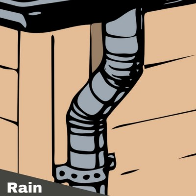 Rain Gutters: How to Make the Right Choice