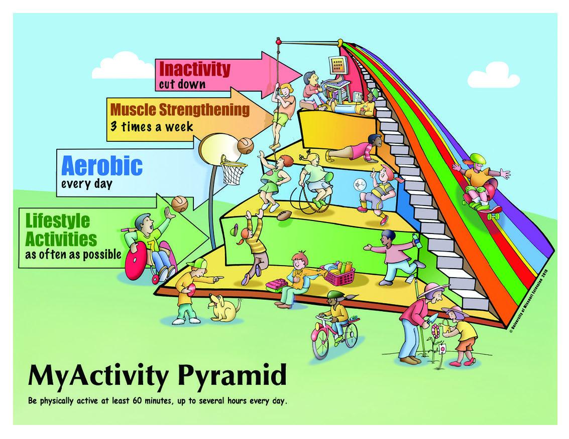 My Activity Pyramid Brochure
