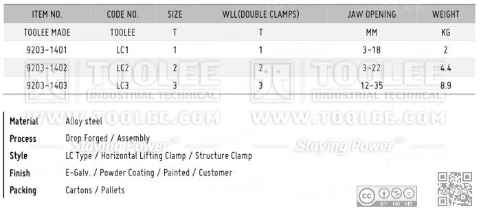 9203 LC Type Horizontal Plate Lifting Clamp DATA