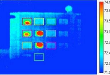 ATM Keypad Heat Map