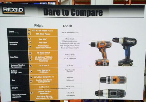 Ridgid vs Kobalt Drill Dare to Compare