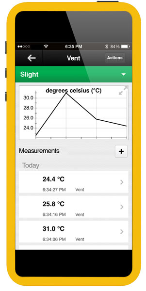 Fluke Connect Measurements and Trend