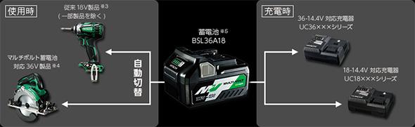 Hitachi MultiVolt Dual Voltage Tool Compatibility