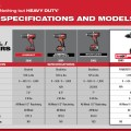 Milwaukee 2019 M18 Cordless Drill Driver Comparison Chart