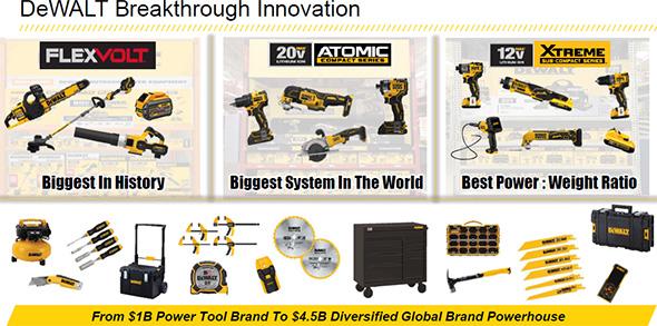 Dewalt Cordless Power Tool Innovation 2019