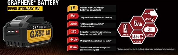 CAT 18V Cordless Power Tool Graphene Battery Graphic