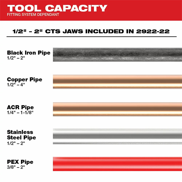 Milwaukee M18 Force Logic Press Tool with One-Key Pipe Compatibility - Pipeline Episode 3 New Tools 2020 Preview