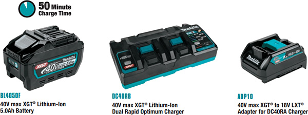 Makita 40V Max XGT Future Battery and Charger Releases