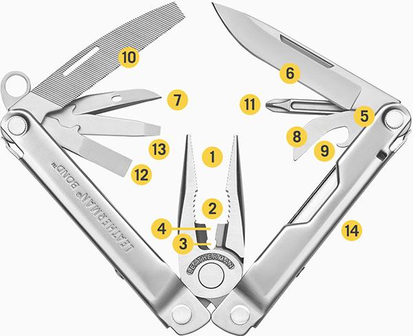 Leatherman Bond Multi-Tool Features