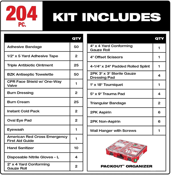 Milwaukee Packout First Aid Kit Large Organizer Contents