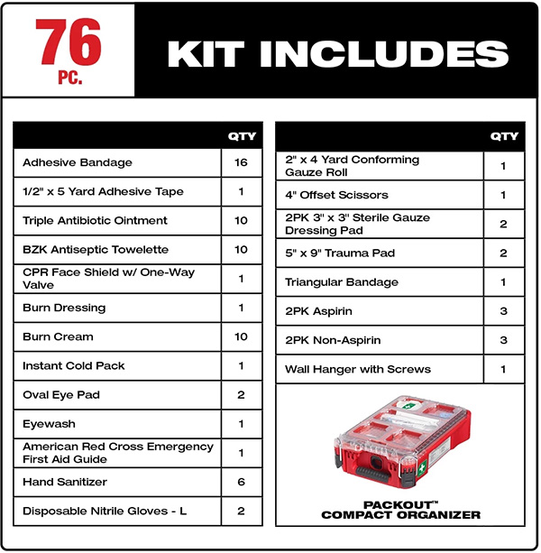Milwaukee Packout 76pc First Aid Kit Contents