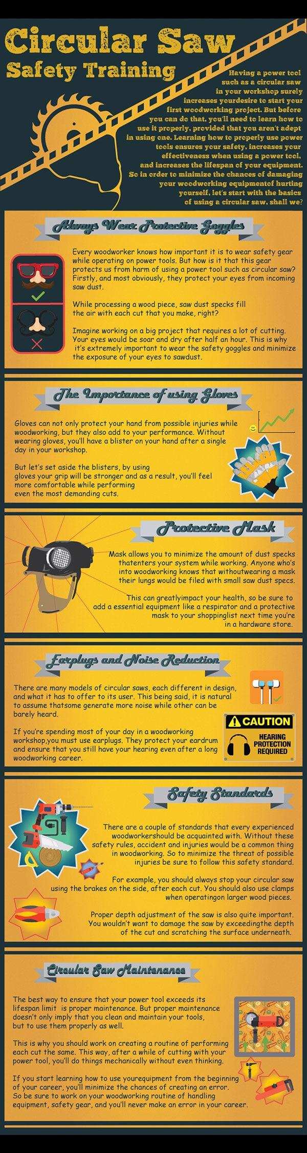 Circular Saw Safety Training