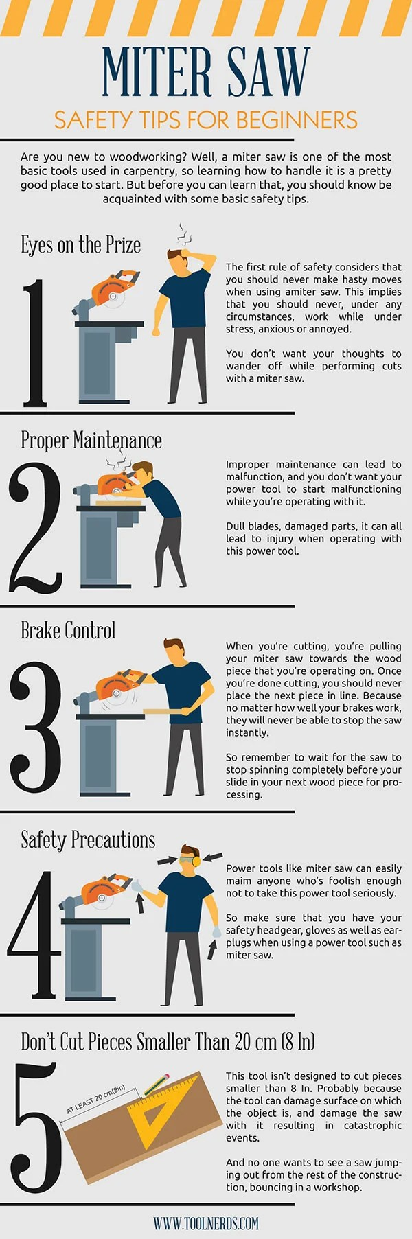 Miter Saw Safety Tips for Beginners