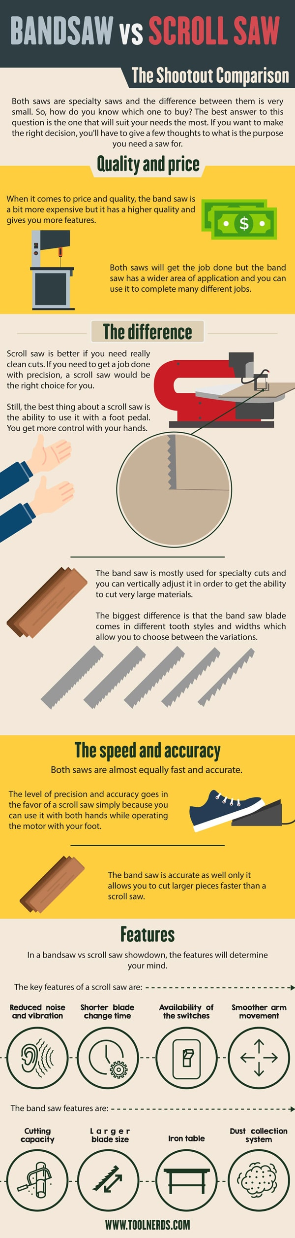 Bandsaw vs. Scroll Saw Infographic