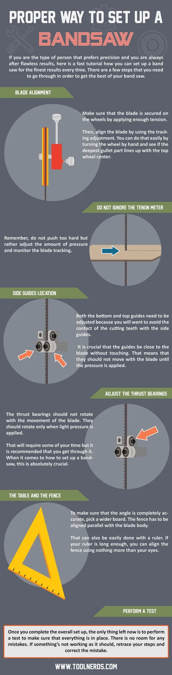 Proper Way to Set Up a Bandsaw Infographic