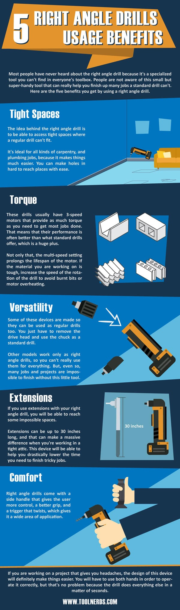 5 Right Angle Drills Usage Benefits Infographic
