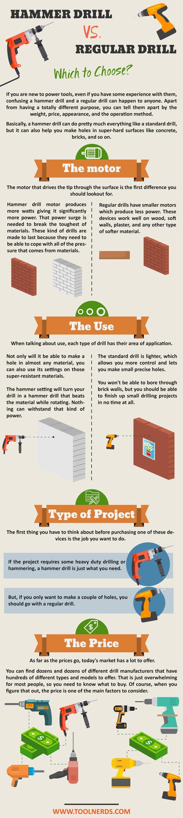 Hammer Drill vs Regular Drill Infographic