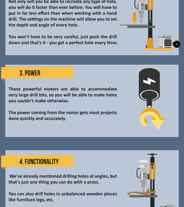 What Does Drill Press Do and Why Do You Need It?