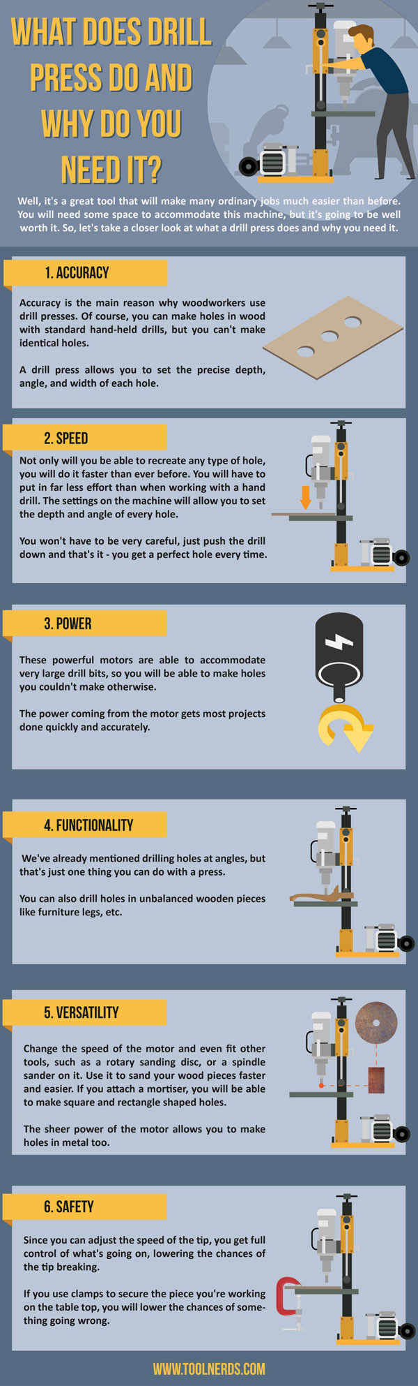 What Does Drill Press Do and Why Do You Need it Infographic