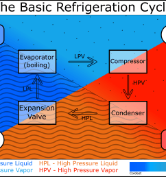 refrigeration cycle block diagram [ 3411 x 2306 Pixel ]