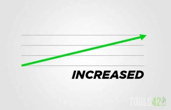 Graph of Cannabis Consumption Increase