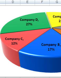 Creating also  pie chart in excel kenindlecomfortzone rh