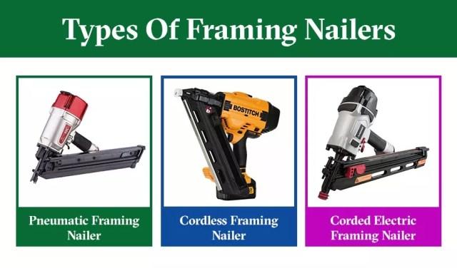 types of framing nailers