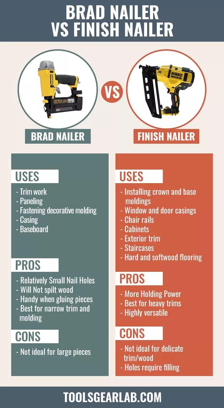 Brad Nailer vs Finish Nailer - infographic