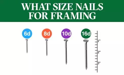 What size nails for framing with nail guns
