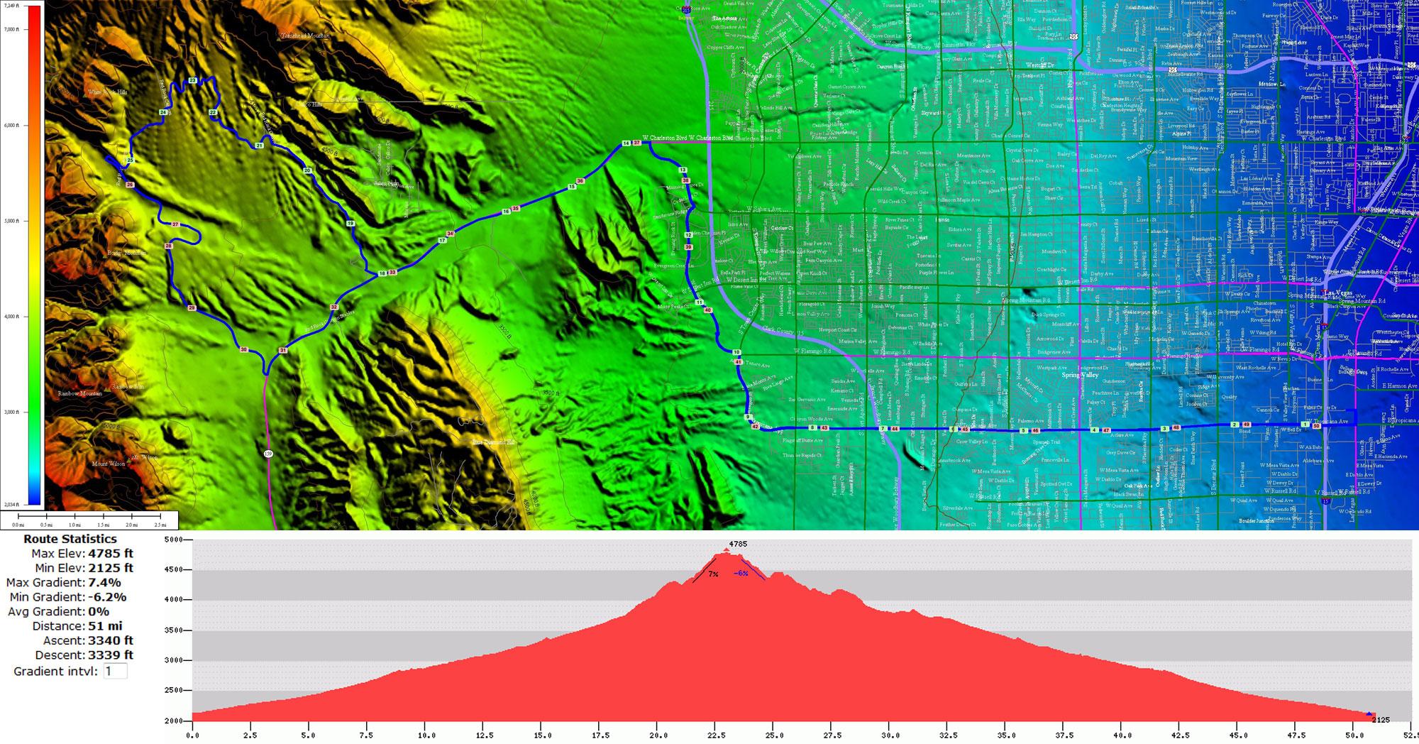 Las Vegas to Red Rock Canyon