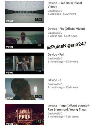 Celebrate Davido As He Hits 100 Million Views On Youtube