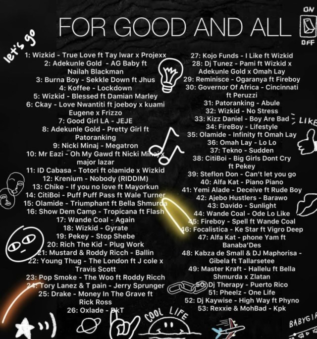 "[Mix] DJ Enimoney – ""For Good And All"" The Mixtape 1"
