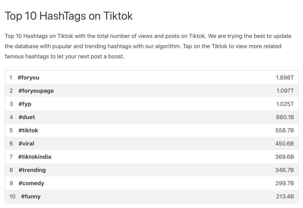 Tiktok Archives Top Hashtags Com