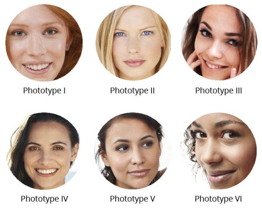 depil-tech-epilation-definitive-bilan-phototype-peau