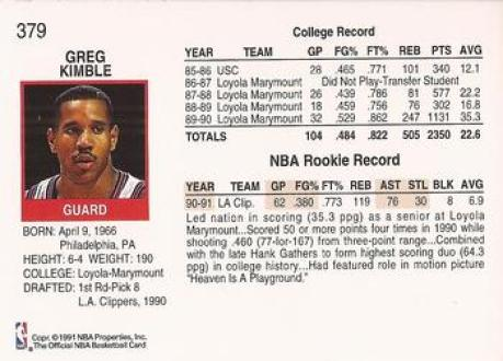 Bo Kimble rookie card