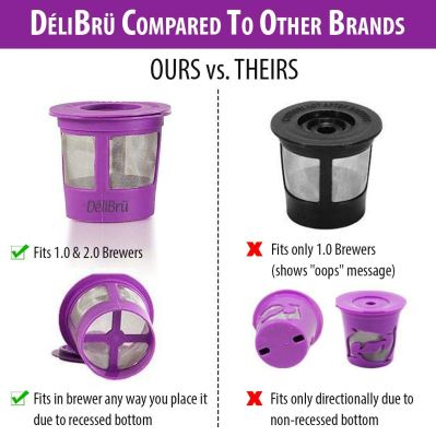 Delibru Reusable K Cups for Keurig