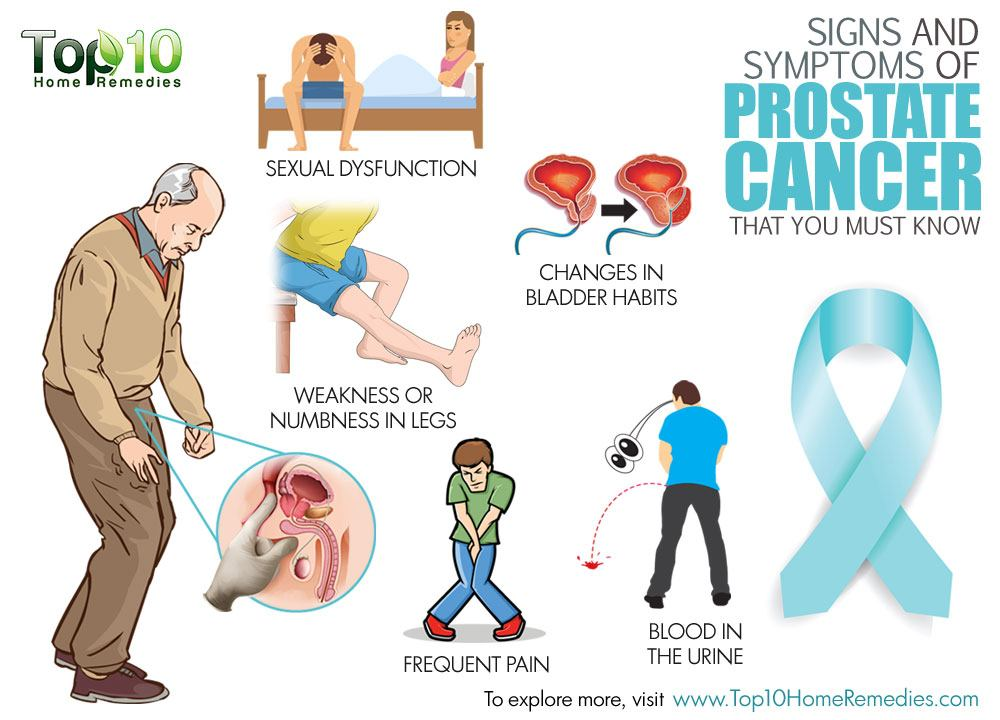 Signs And Symptoms Of Prostate Cancer That You Must Know