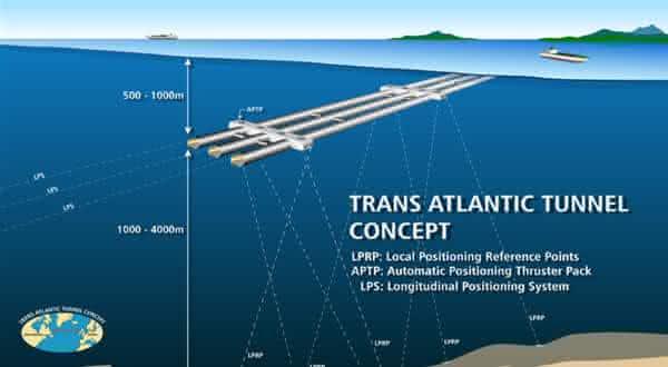 trem transatlatico entre as maiores obras da engenharia no mundo