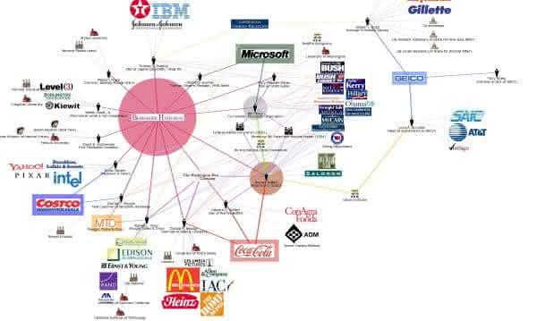 Berkshire Hathaway entre as acoes mais caras do mundo