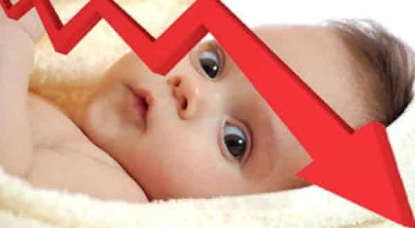 singapura entre os paises com menor taxa de natalidade