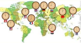 países com maior número de fusos horários